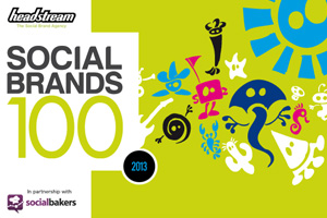 Thomson and Thomas Cook lead the way in social brands top 100