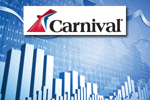 Carnival shares sink after profits warning