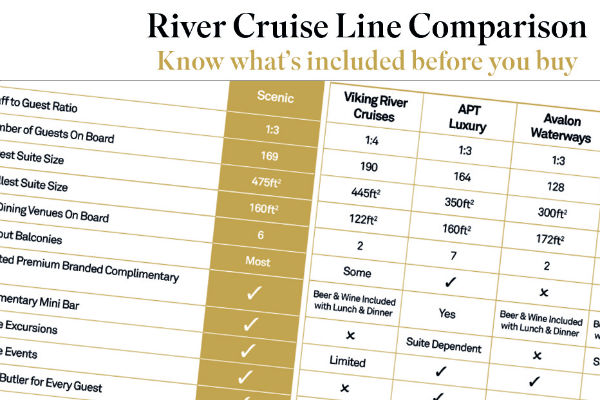 Scenic removes 'inaccurate' cruise comparison table